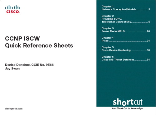 CCNP ISCW Quick Reference Sheets, Digital Shortcut